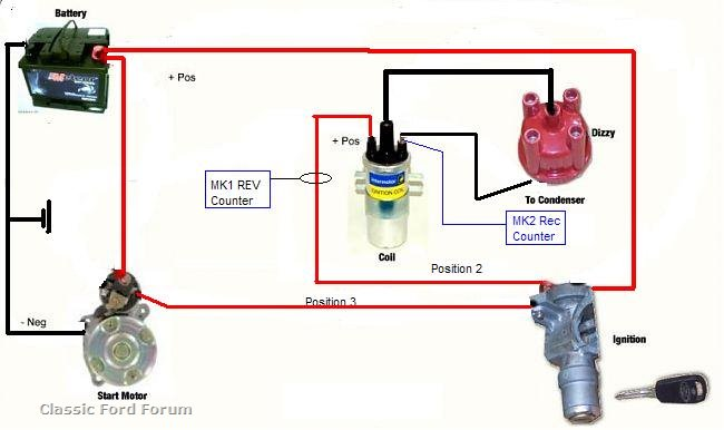 Coil Wiring Help Need, Ignition Coil Wiring Diagram Ford